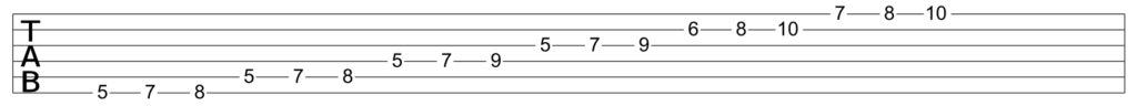 Minor Scale three notes per string