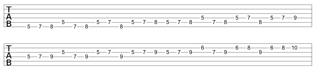 Minor scale three notes per string - ascending sequence of four