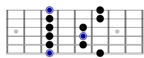 The Minor Pentatonic Scale